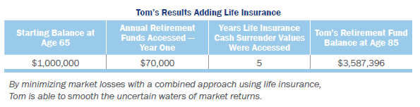 Smooth Sailing - With Life Insurance