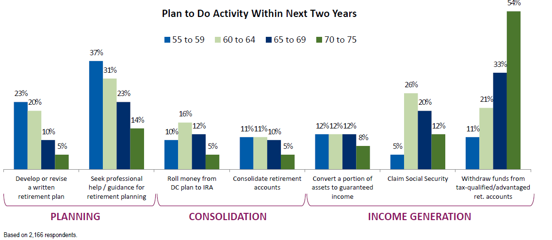 The_Benefits_of_Retirement_Planning-_Graph_2-_LIMRA.png