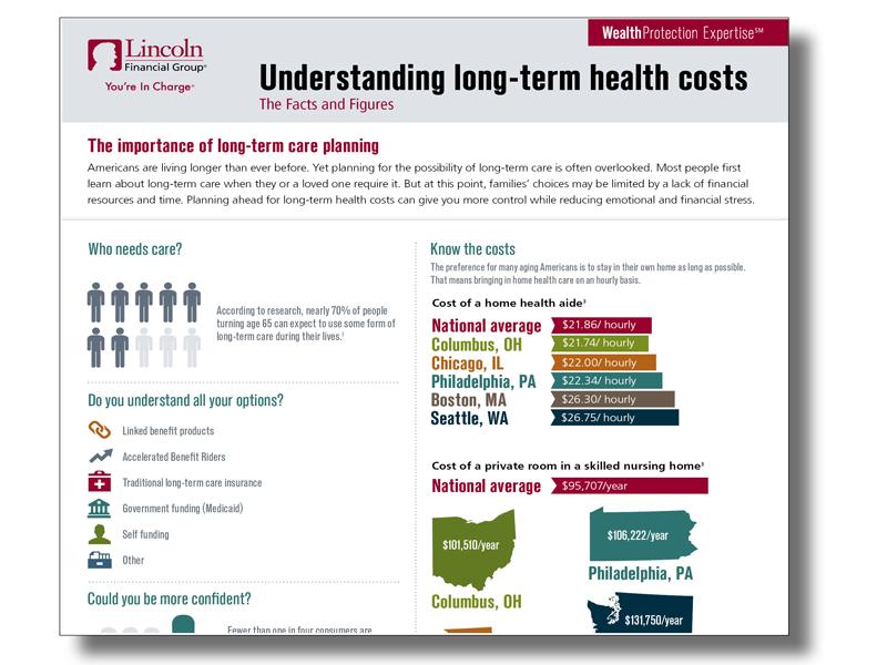 Understanding-LTC-Blog-1.png