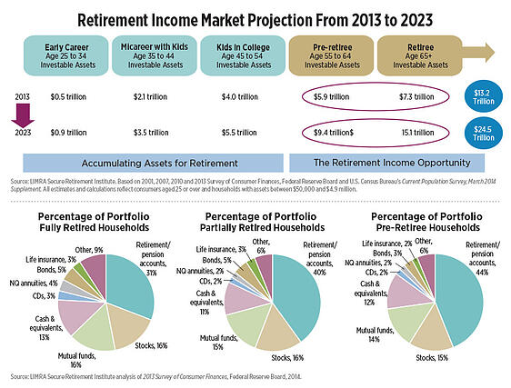 will-annuities-miss-the-retirement-train-chart4.jpg