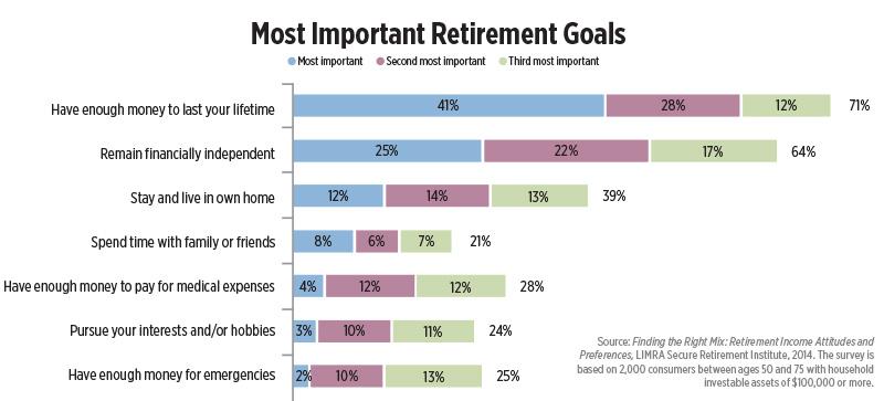 will-annuities-miss-the-retirement-train-chart5.jpg