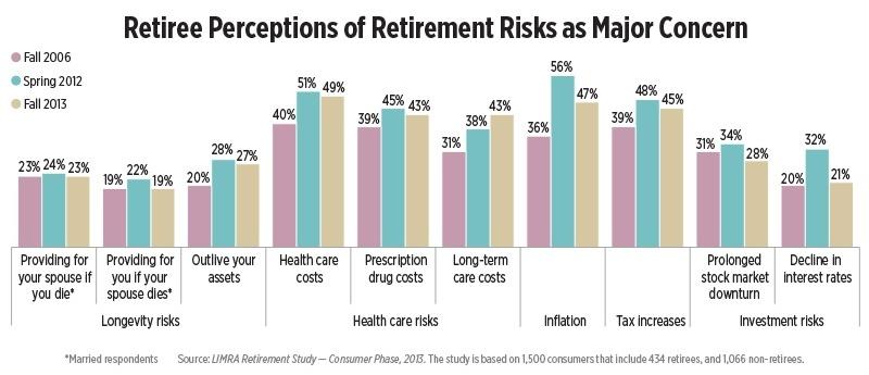 will-annuities-miss-the-retirement-train-chart6-854123-edited.jpg