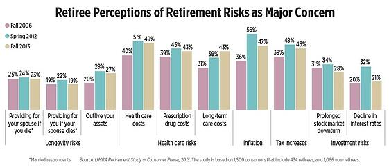 will-annuities-miss-the-retirement-train-chart6-854123-edited.jpg