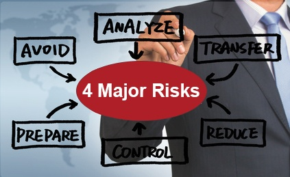 4 Most Common Risks in Retirement