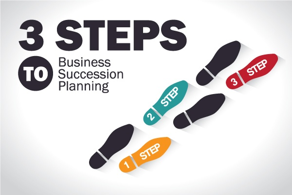 3-Steps-to-Succession-Planning.jpg