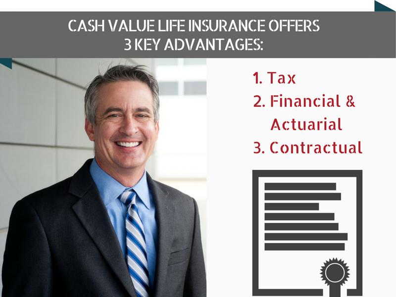 Cash Value Life Advantages.png