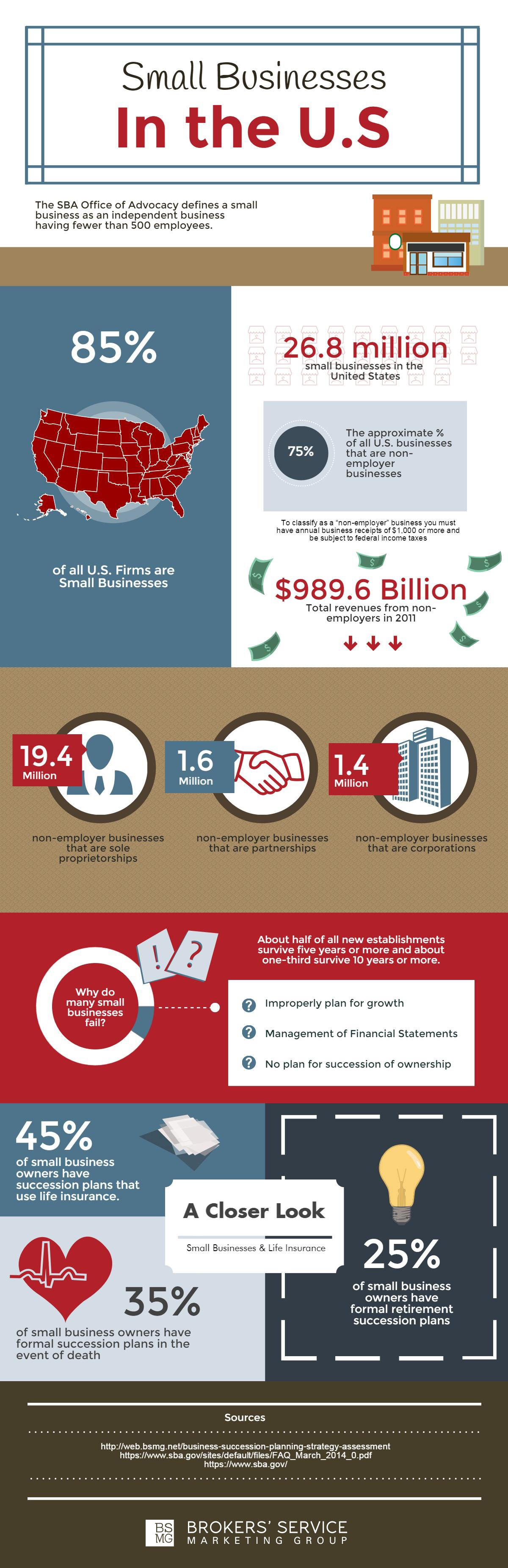 Small-Business-Infographic.jpg